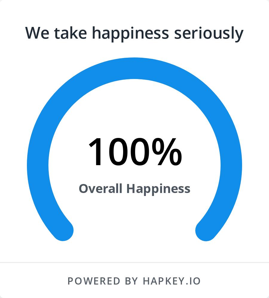 Happiness Widget for Hapkey's Team